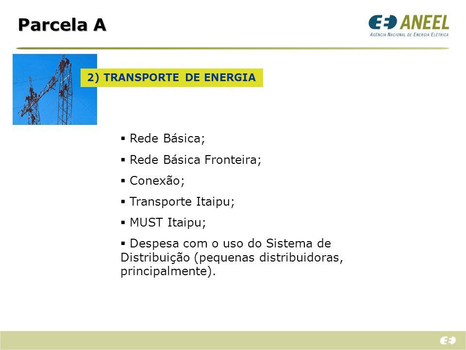 2) TRANSPORTE DE ENERGIA