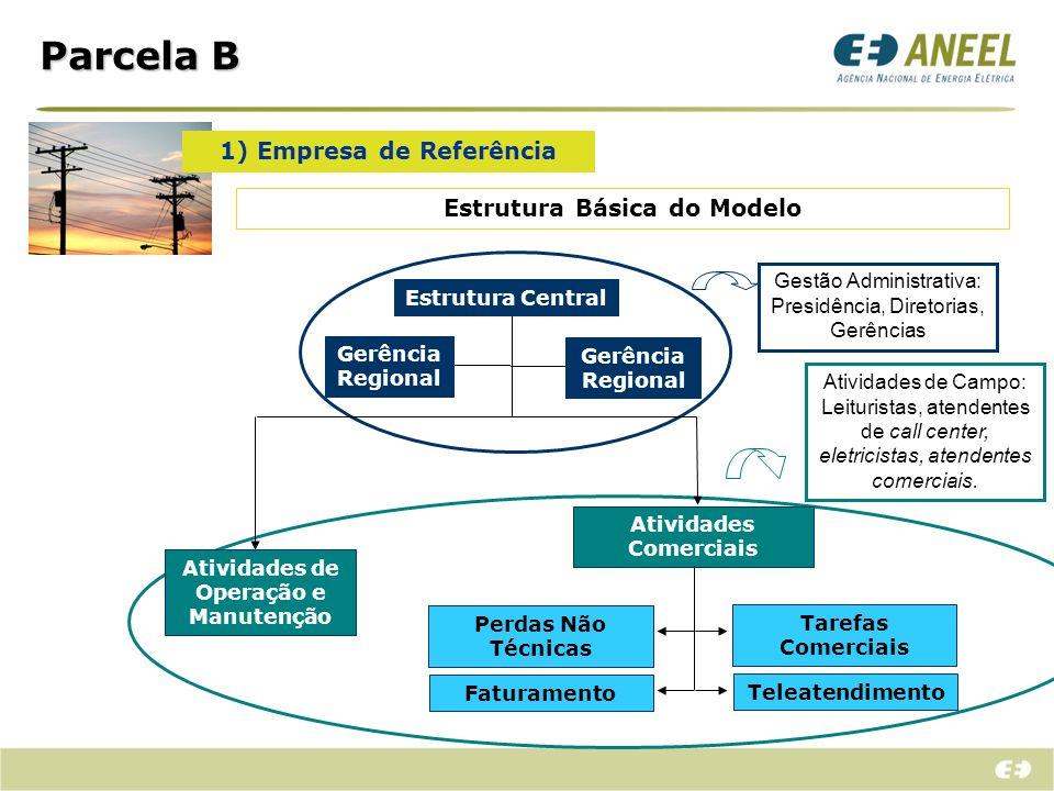 Parcela B 1) Empresa de Referência Estrutura Básica do Modelo