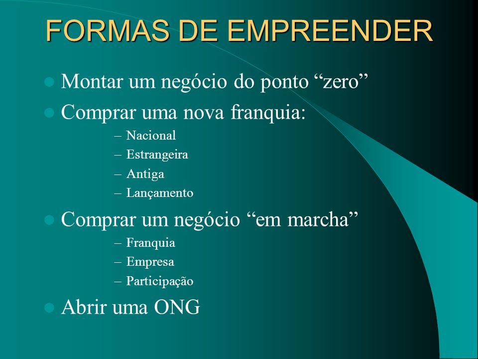 FORMAS DE EMPREENDER Montar um negócio do ponto zero