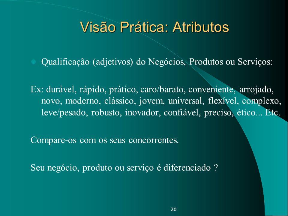 Visão Prática: Atributos