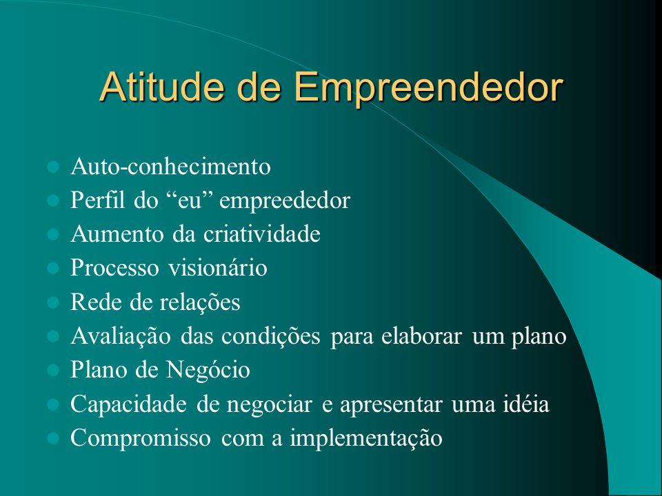 Atitude de Empreendedor