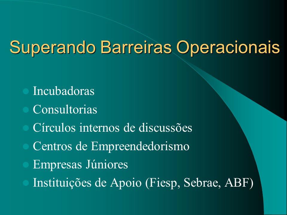 Superando Barreiras Operacionais