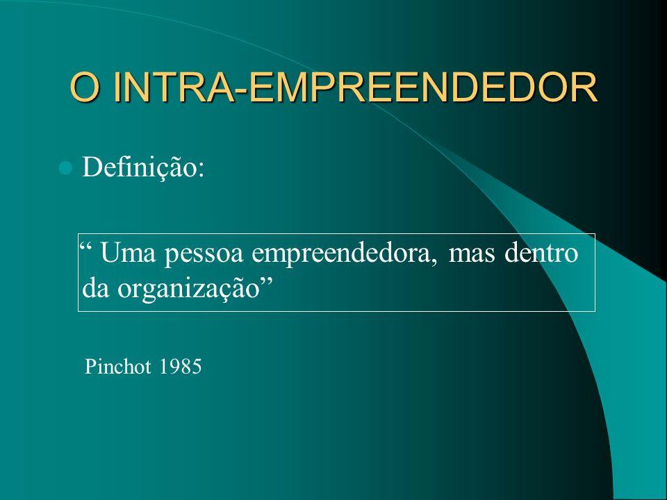 O INTRA-EMPREENDEDOR Definição: