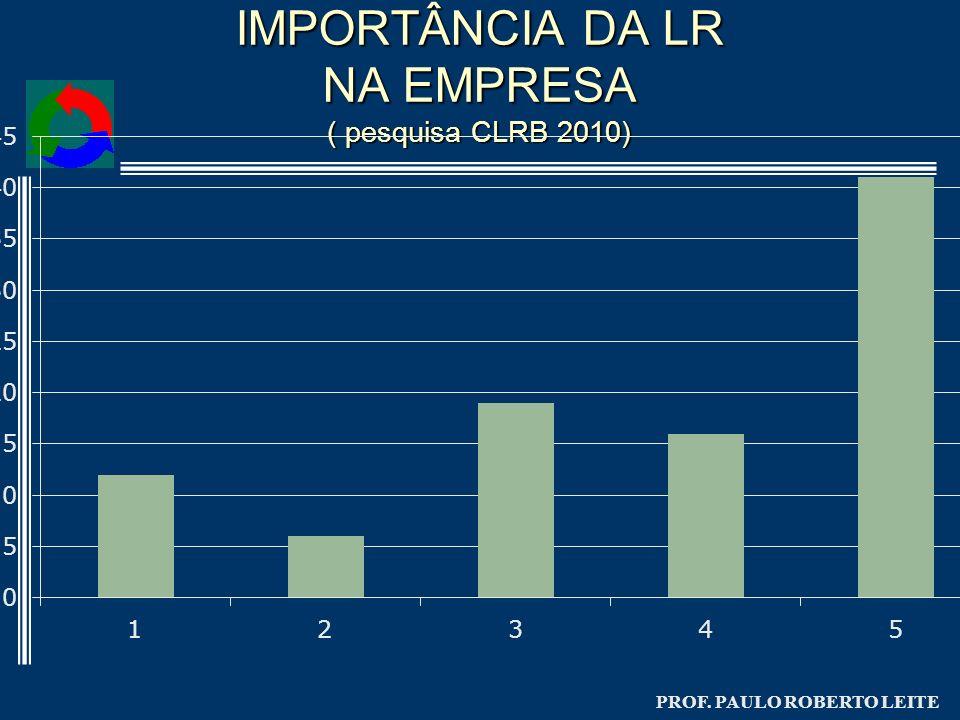 IMPORTÂNCIA DA LR NA EMPRESA ( pesquisa CLRB 2010)