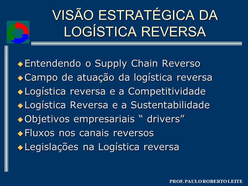 VISÃO ESTRATÉGICA DA LOGÍSTICA REVERSA