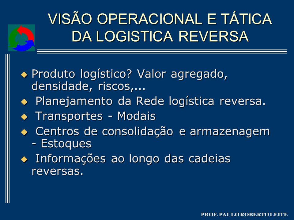 VISÃO OPERACIONAL E TÁTICA DA LOGISTICA REVERSA
