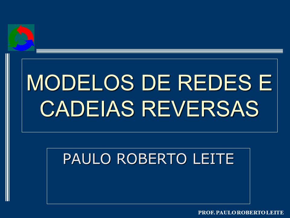 MODELOS DE REDES E CADEIAS REVERSAS