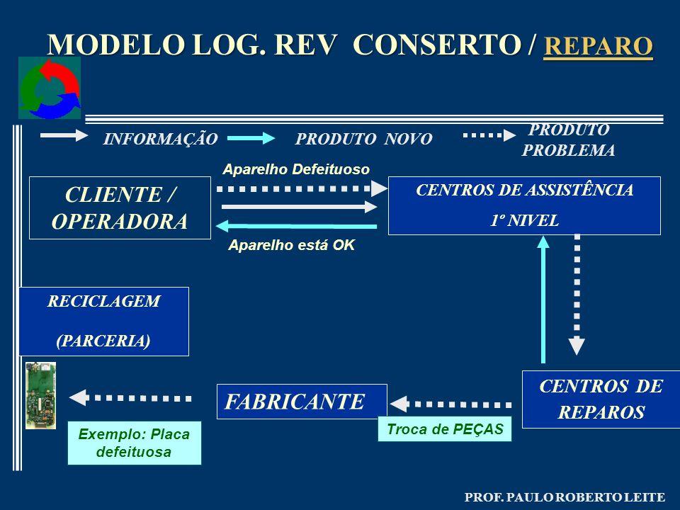 MODELO LOG. REV CONSERTO / REPARO
