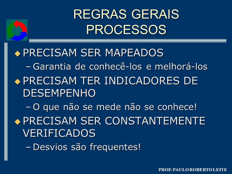 REGRAS GERAIS PROCESSOS