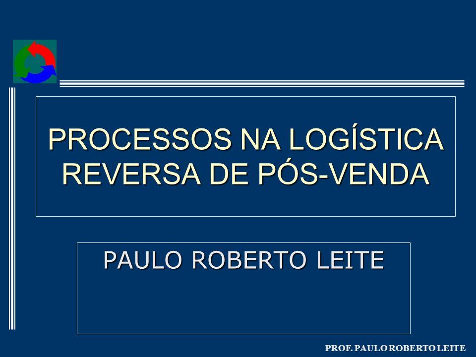 PROCESSOS NA LOGÍSTICA REVERSA DE PÓS-VENDA