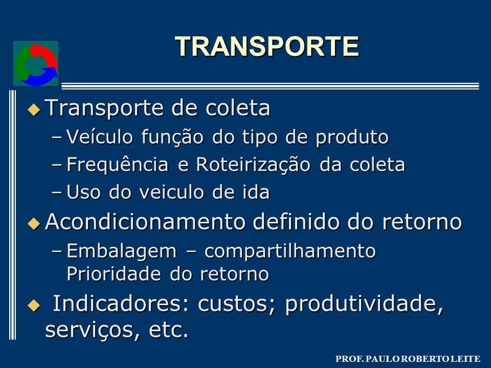TRANSPORTE Transporte de coleta Acondicionamento definido do retorno