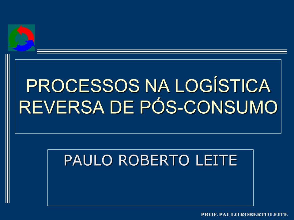 PROCESSOS NA LOGÍSTICA REVERSA DE PÓS-CONSUMO