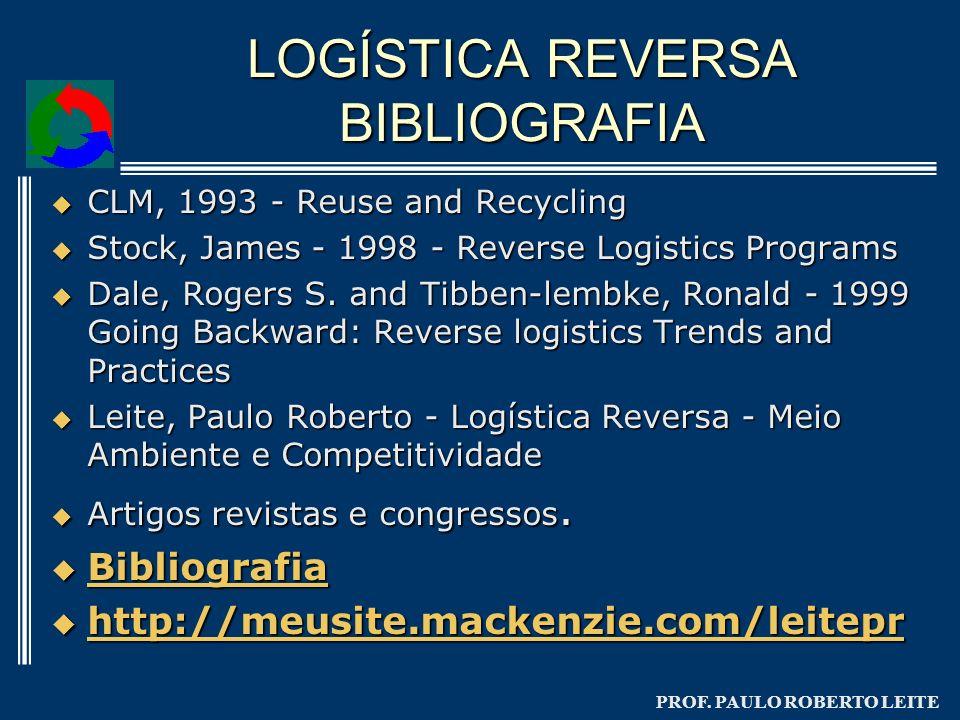LOGÍSTICA REVERSA BIBLIOGRAFIA