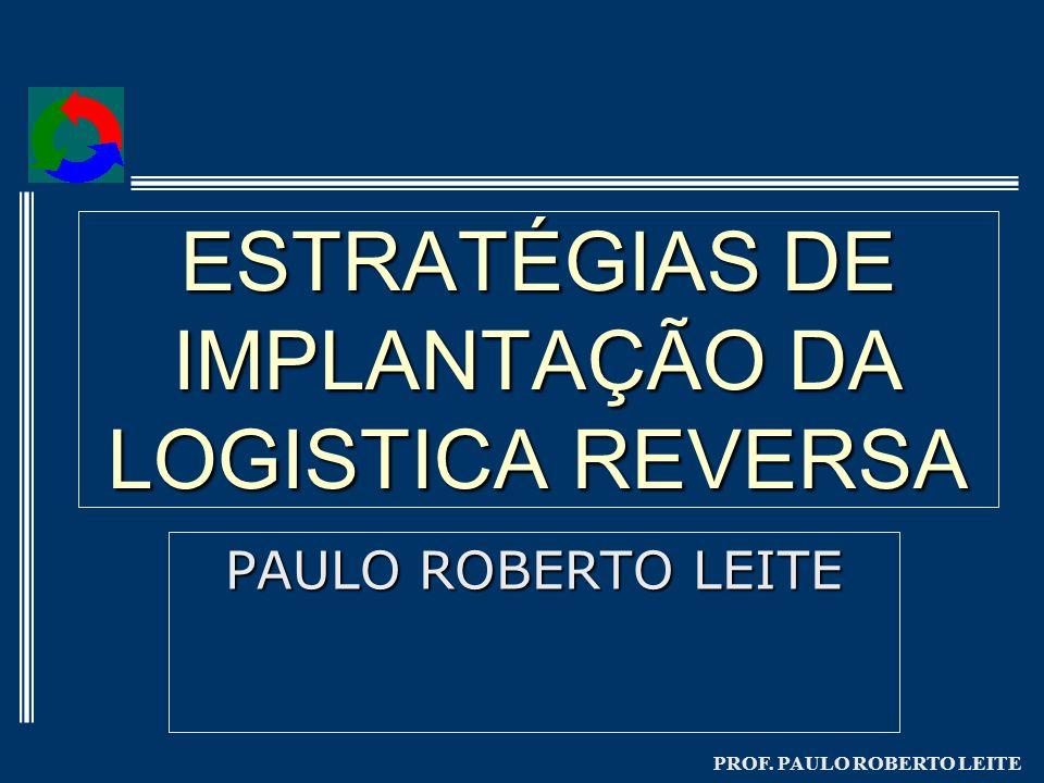ESTRATÉGIAS DE IMPLANTAÇÃO DA LOGISTICA REVERSA