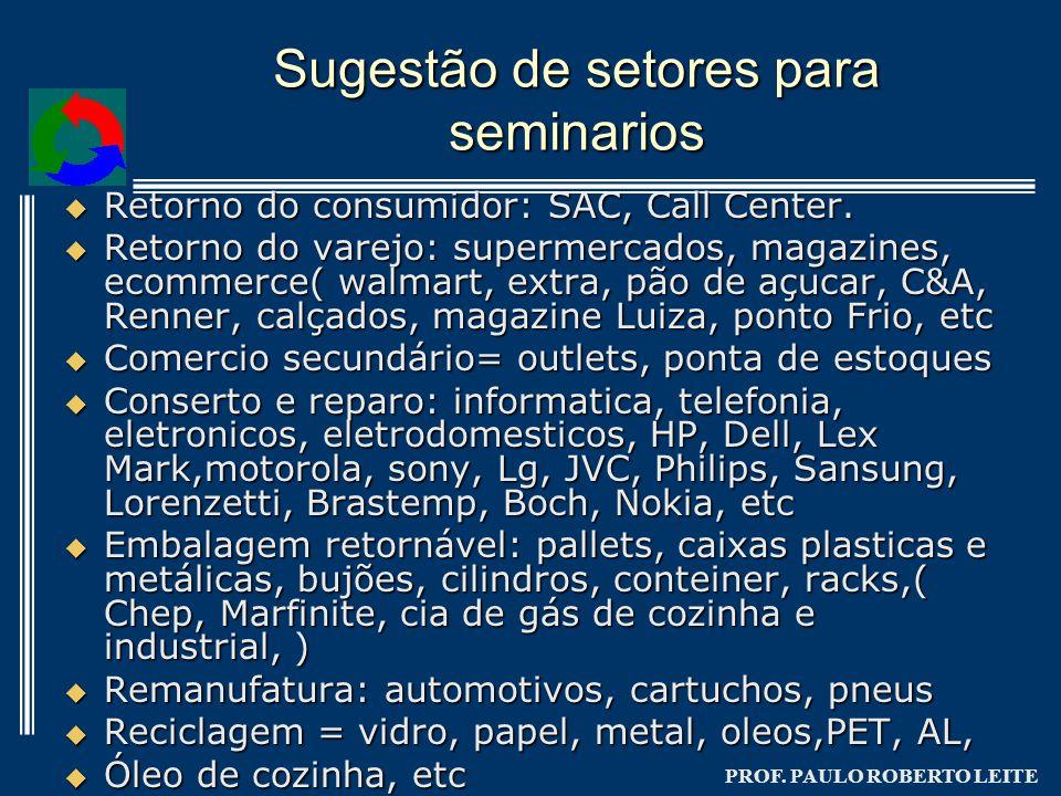 Sugestão de setores para seminarios