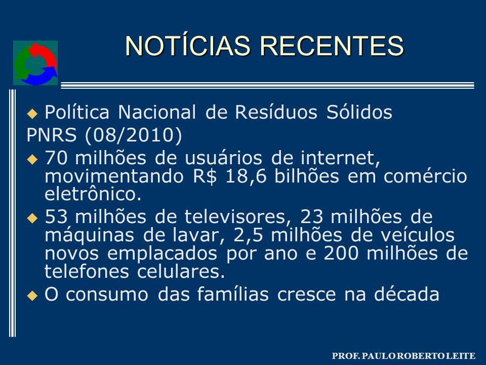 NOTÍCIAS RECENTES Política Nacional de Resíduos Sólidos PNRS (08/2010)