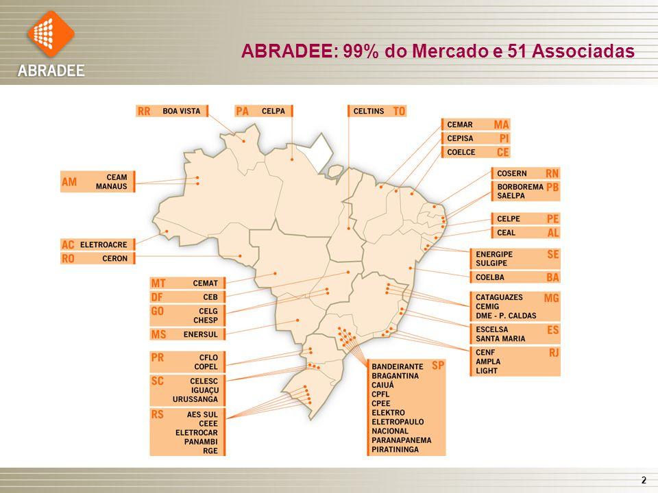 ABRADEE: 99% do Mercado e 51 Associadas