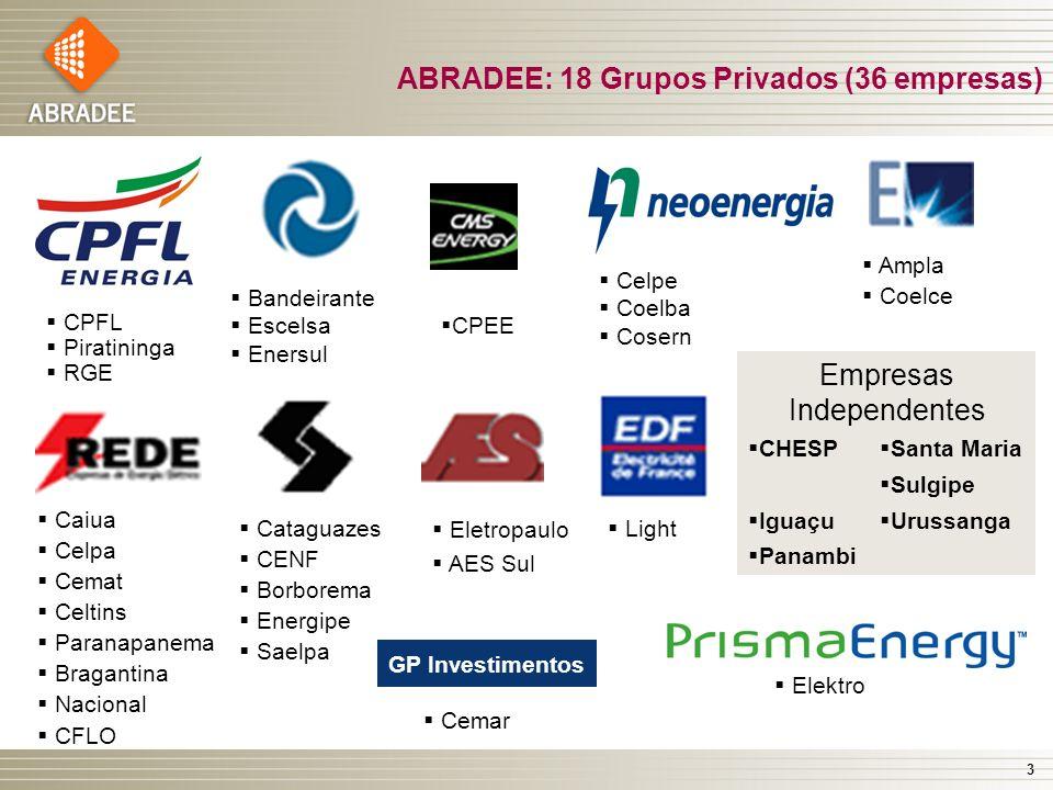 Empresas Independentes