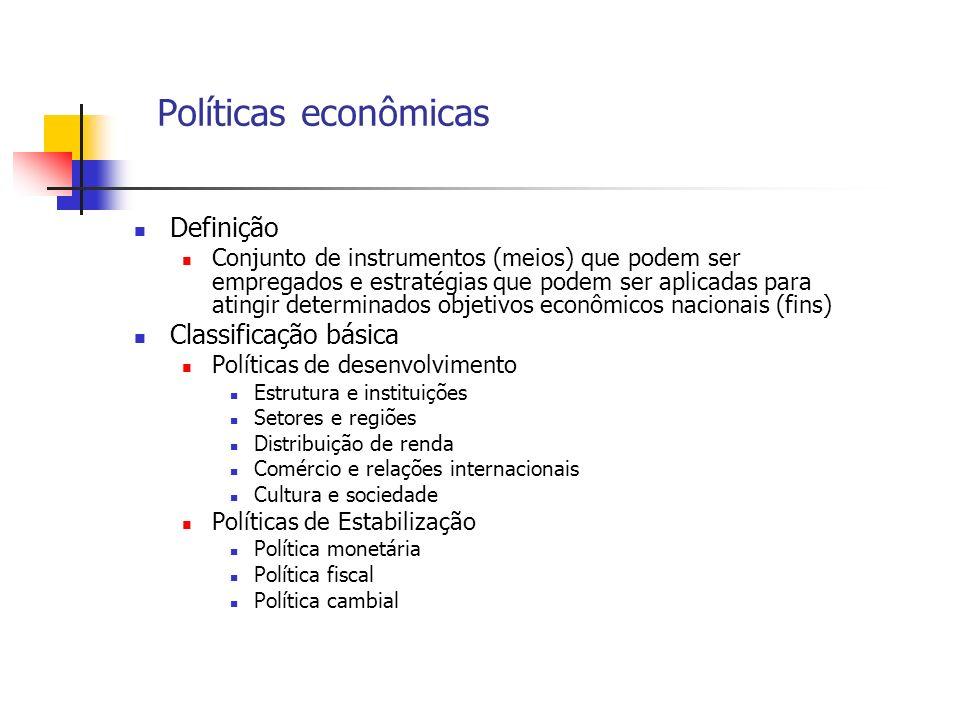 Políticas econômicas Definição Classificação básica
