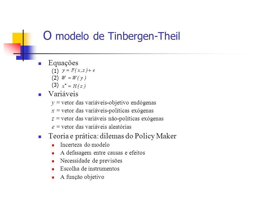 O modelo de Tinbergen-Theil