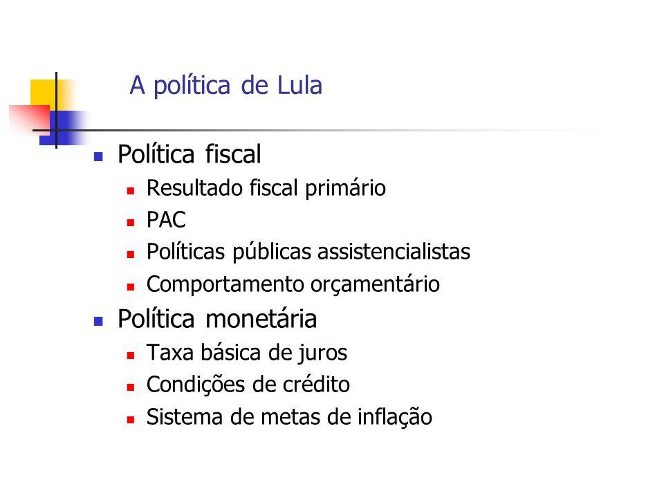 A política de Lula Política fiscal Política monetária