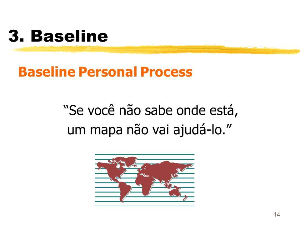 3. Baseline Baseline Personal Process Se você não sabe onde está,