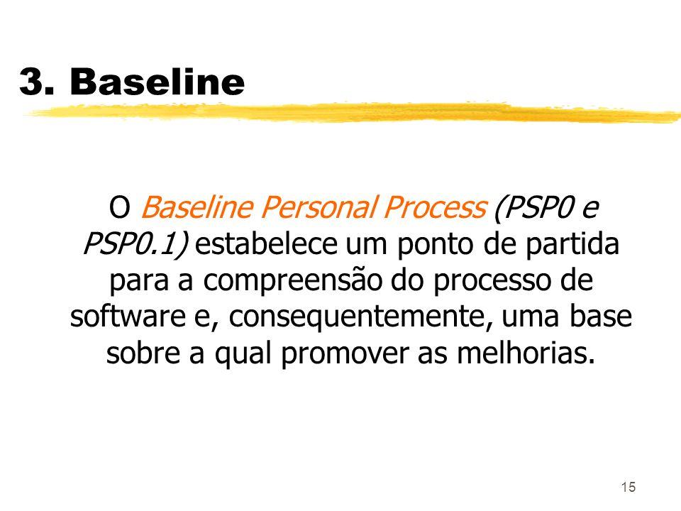 3. Baseline