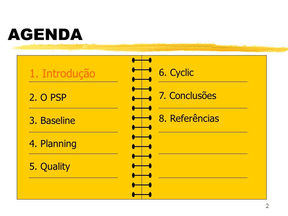 AGENDA 1. Introdução 6. Cyclic 7. Conclusões 2. O PSP 8. Referências