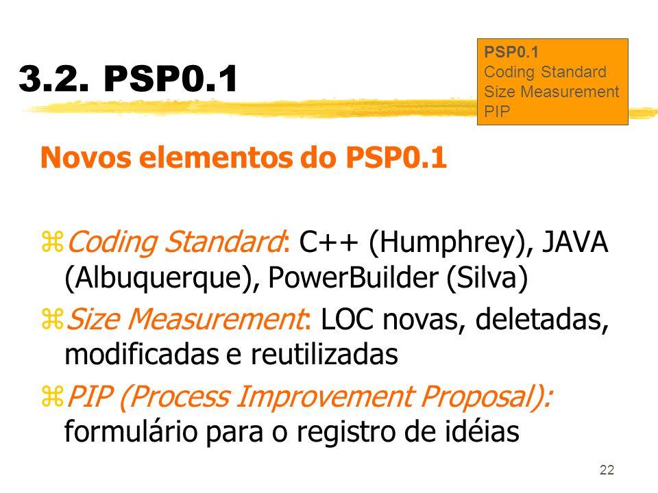 3.2. PSP0.1 Novos elementos do PSP0.1
