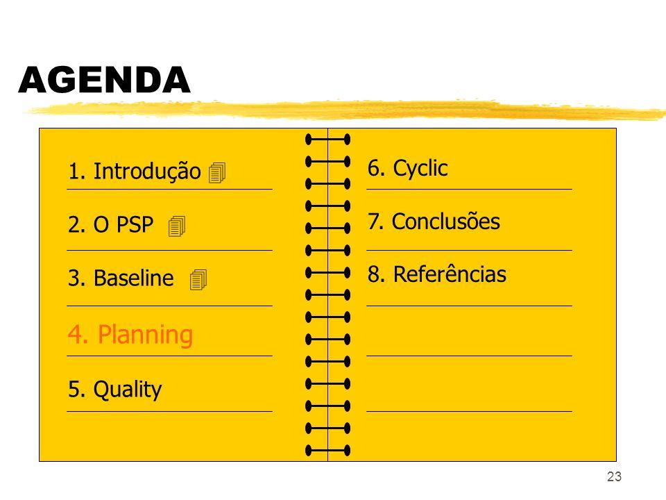 AGENDA 4. Planning 6. Cyclic 1. Introdução  7. Conclusões 2. O PSP 