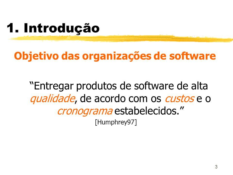 1. Introdução Objetivo das organizações de software