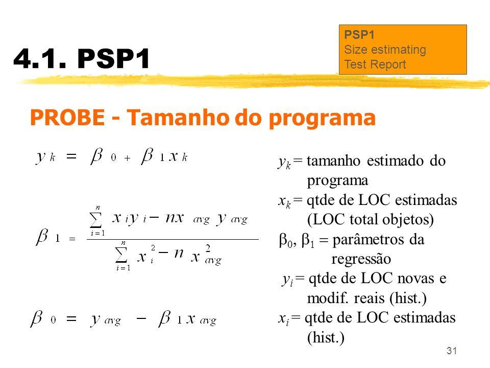 4.1. PSP1 PROBE - Tamanho do programa yk = tamanho estimado do