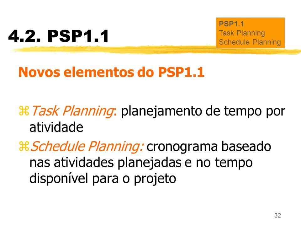 4.2. PSP1.1 Novos elementos do PSP1.1