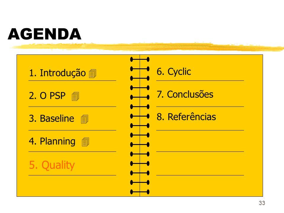 AGENDA 5. Quality 6. Cyclic 1. Introdução  7. Conclusões 2. O PSP 
