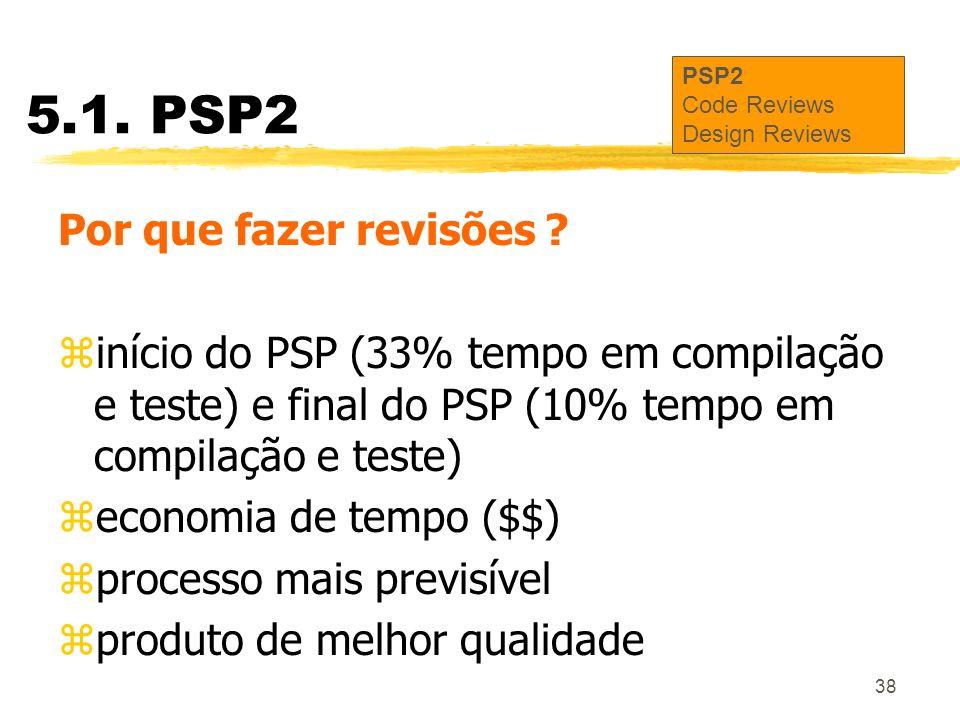 5.1. PSP2 Por que fazer revisões