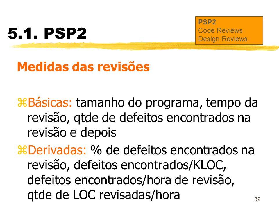 5.1. PSP2 Medidas das revisões