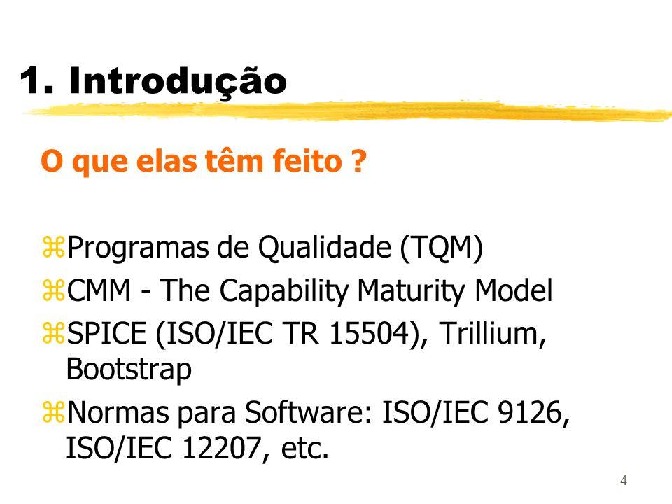 1. Introdução O que elas têm feito Programas de Qualidade (TQM)