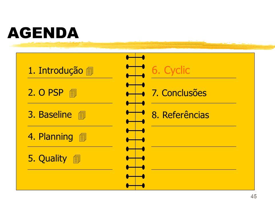 AGENDA 6. Cyclic 1. Introdução  2. O PSP  7. Conclusões