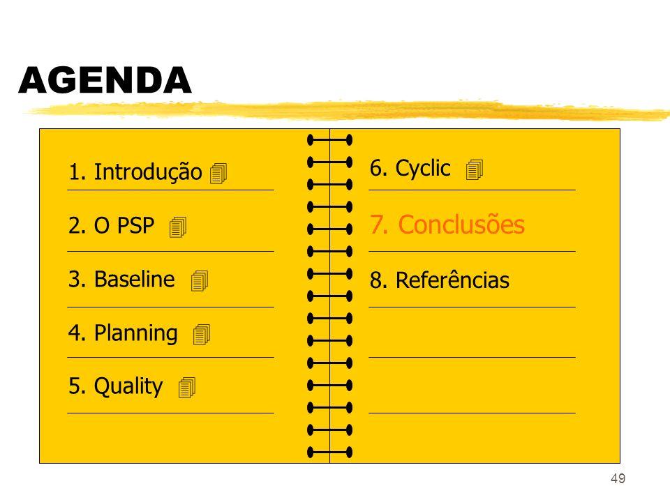 AGENDA 7. Conclusões 6. Cyclic  1. Introdução  2. O PSP 