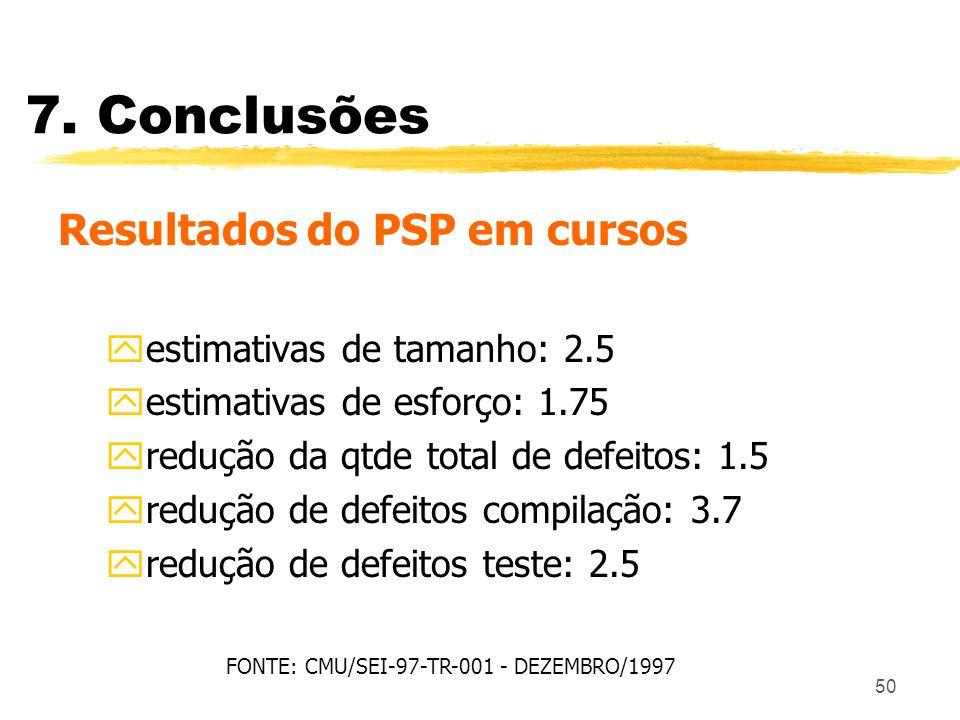 7. Conclusões Resultados do PSP em cursos estimativas de tamanho: 2.5