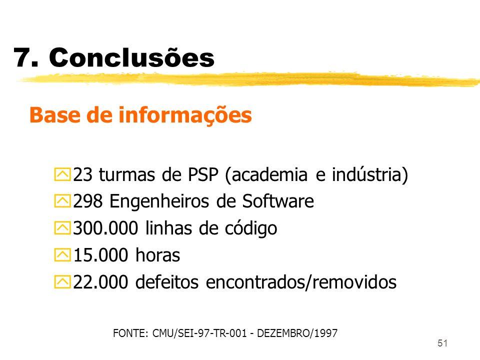 7. Conclusões Base de informações