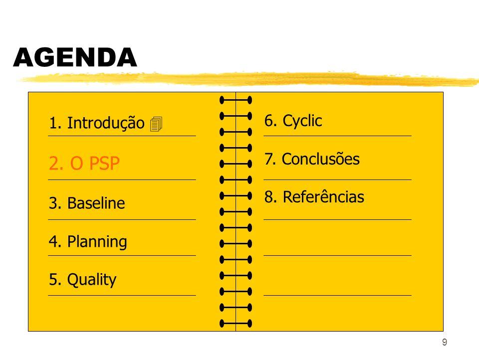 AGENDA 2. O PSP 6. Cyclic 1. Introdução  7. Conclusões 8. Referências