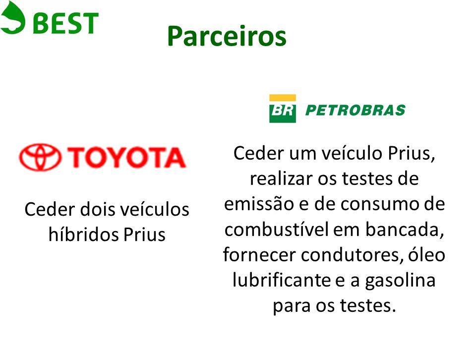 Ceder dois veículos híbridos Prius