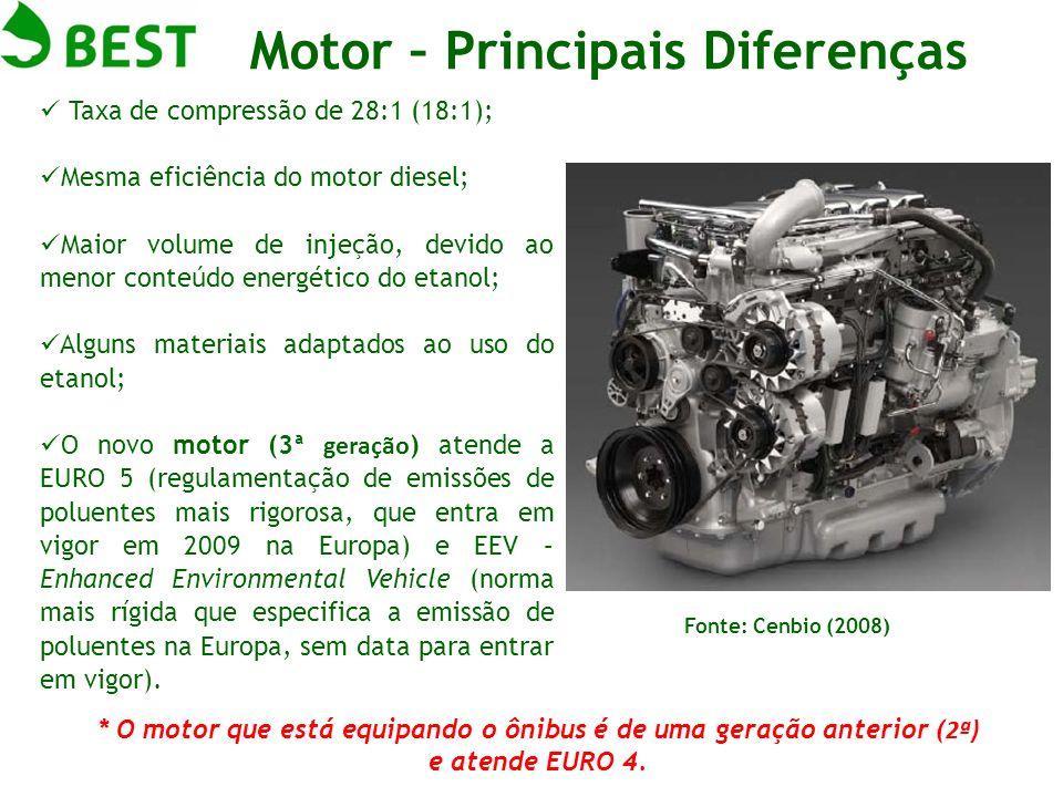 Motor – Principais Diferenças