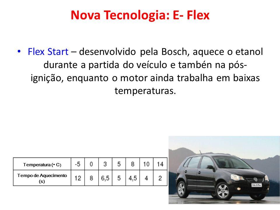 Nova Tecnologia: E- Flex