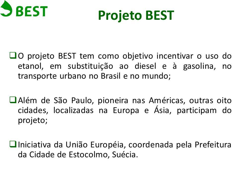 Projeto BEST