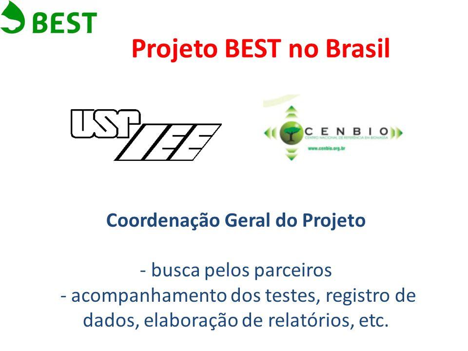 Projeto BEST no Brasil