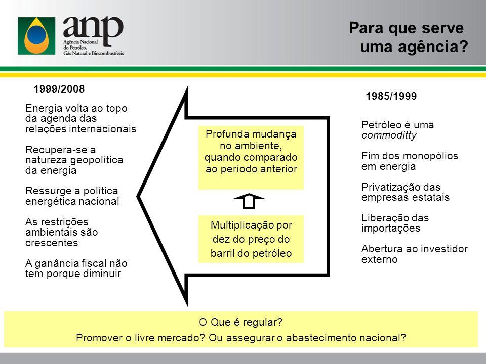 Para que serve uma agência 1999/2008 1985/1999