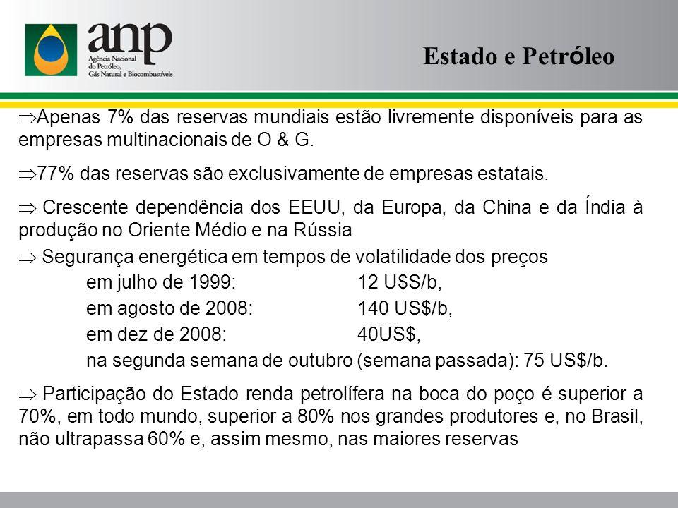 Estado e Petróleo Apenas 7% das reservas mundiais estão livremente disponíveis para as empresas multinacionais de O & G.