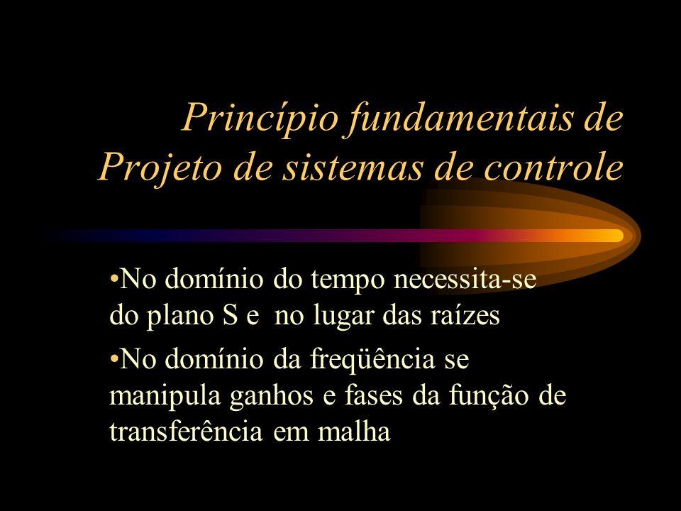 Princípio fundamentais de Projeto de sistemas de controle